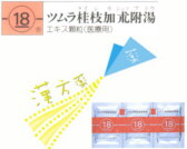 ツムラ 桂枝加朮附湯 エキス顆粒(医療用)の通販画面へ