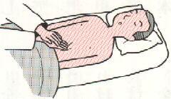 腹部の症状