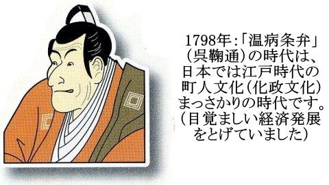 江戸時代町人文化まっさかり